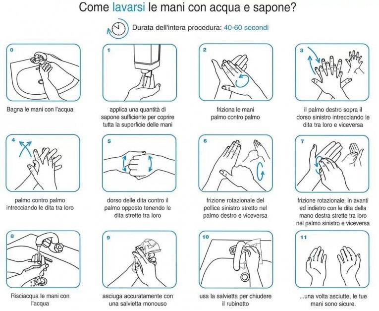 Come prevenire le infezioni