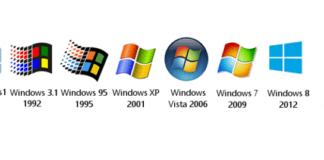 Windows: il sistema operativo più utilizzato al mondo