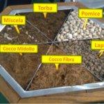 rinnovare il substrato