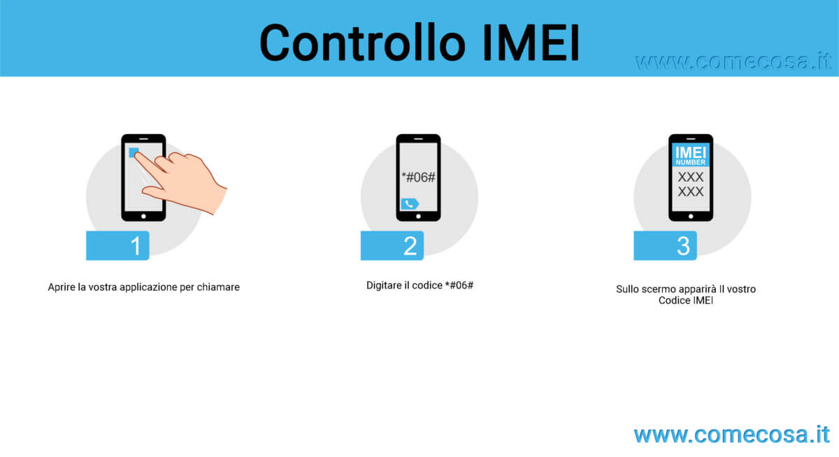 controllo codice imei iphone 6